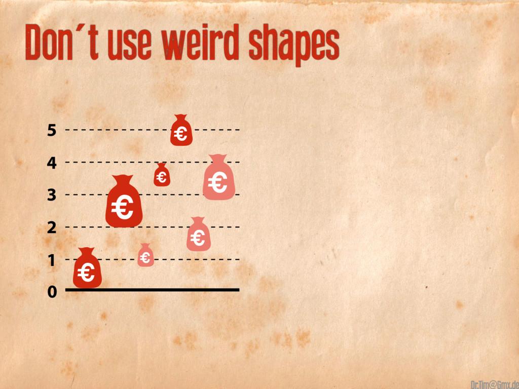 5 4 3 2 1 0 € € € € € € € Don't use weird shape...