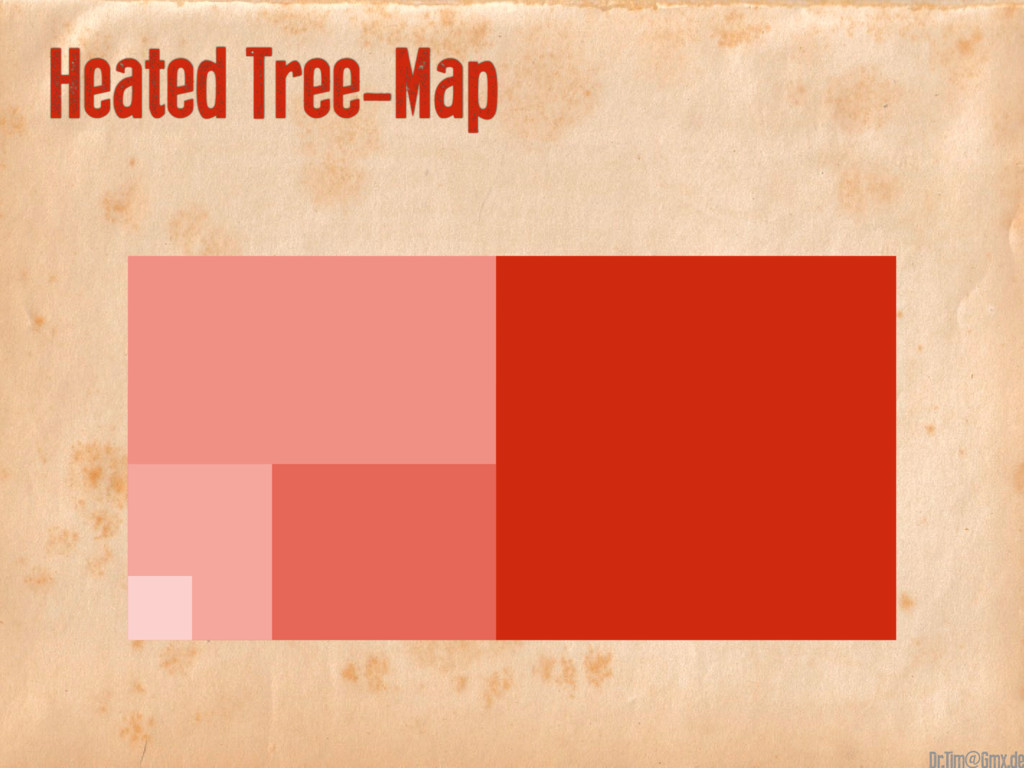 Heated Tree-Map @