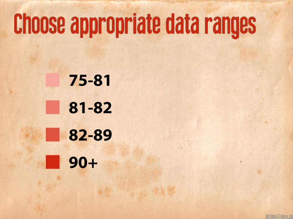 Choose appropriate data ranges 75-81 81-82 82-8...