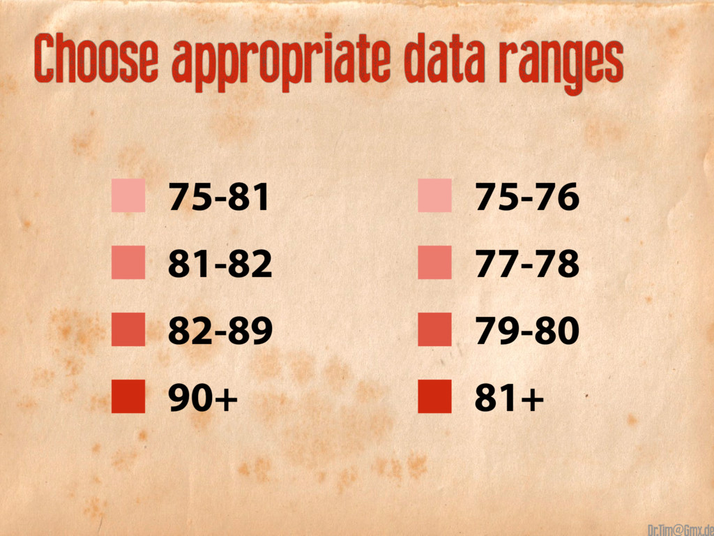 Choose appropriate data ranges 75-76 75-81 77-7...
