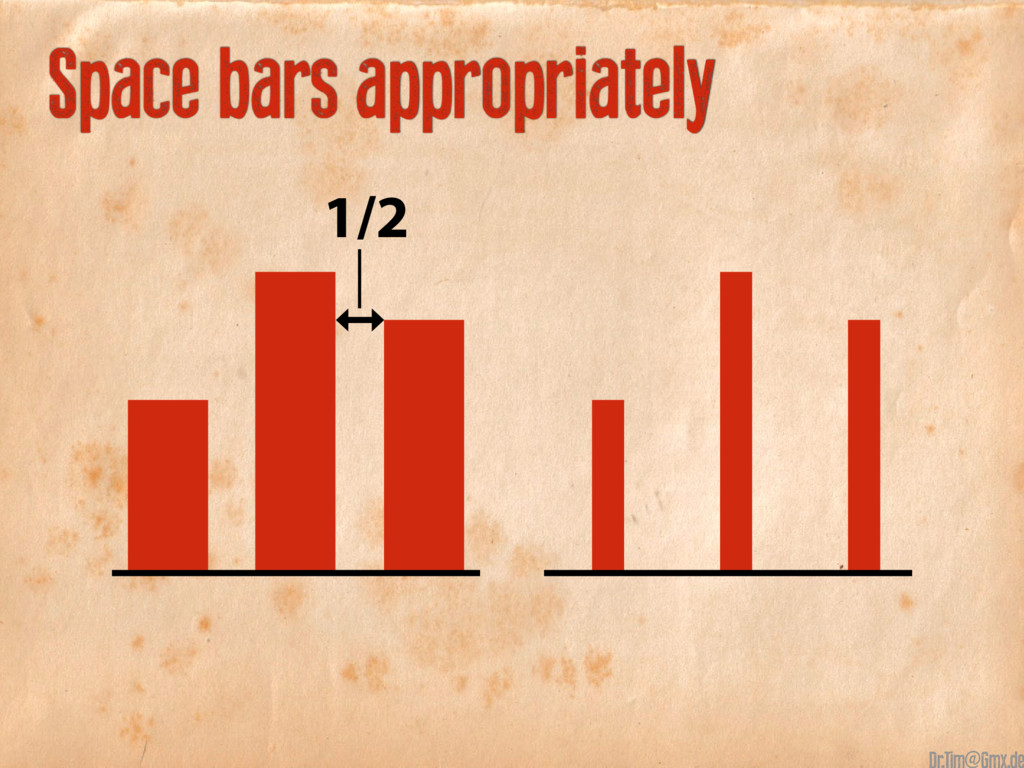 Space bars appropriately 1/2 @