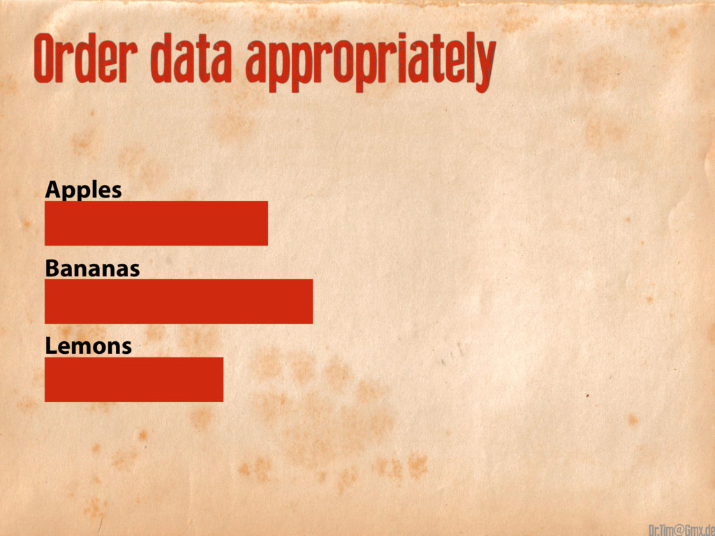 Order data appropriately Apples Bananas Lemons @