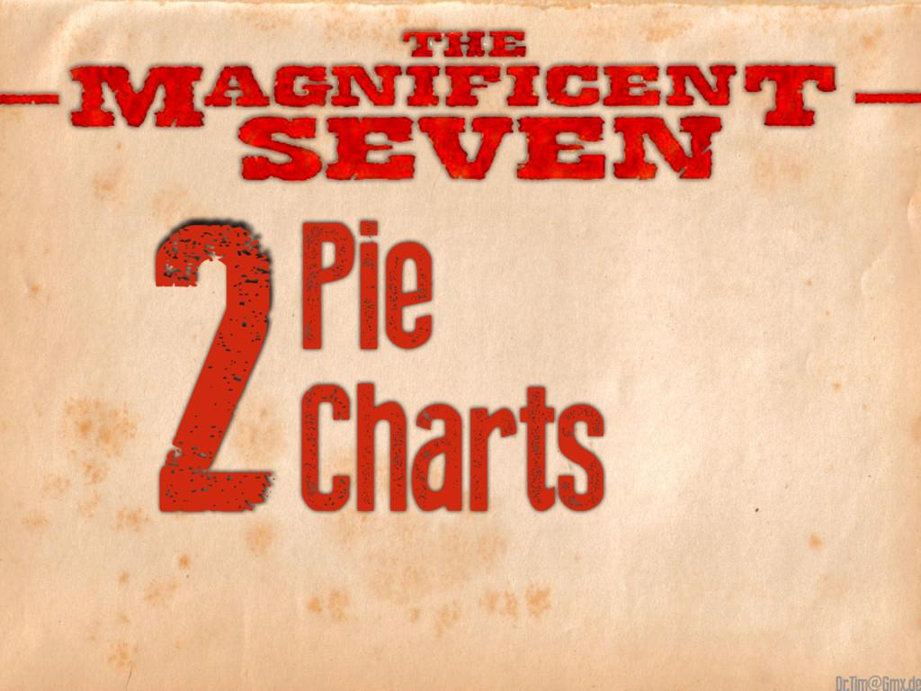 2Pie Charts @