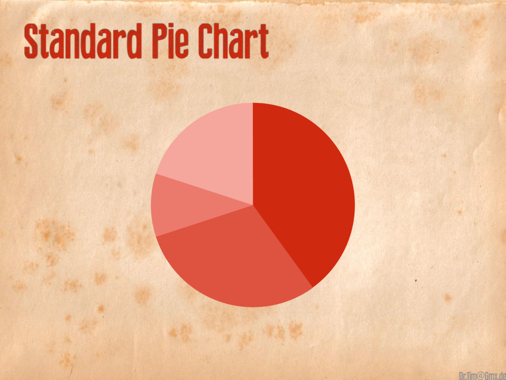 Standard Pie Chart 40+30+10+20 @