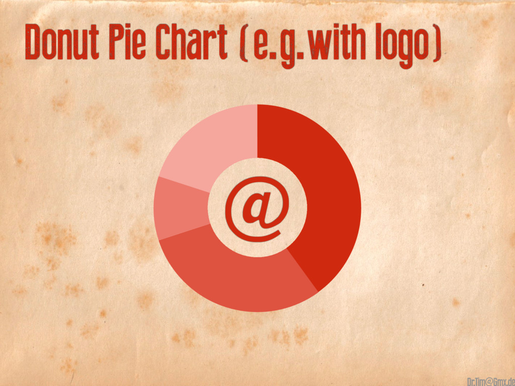 Donut Pie Chart (e.g.with logo) 40+30+10+20 @ @