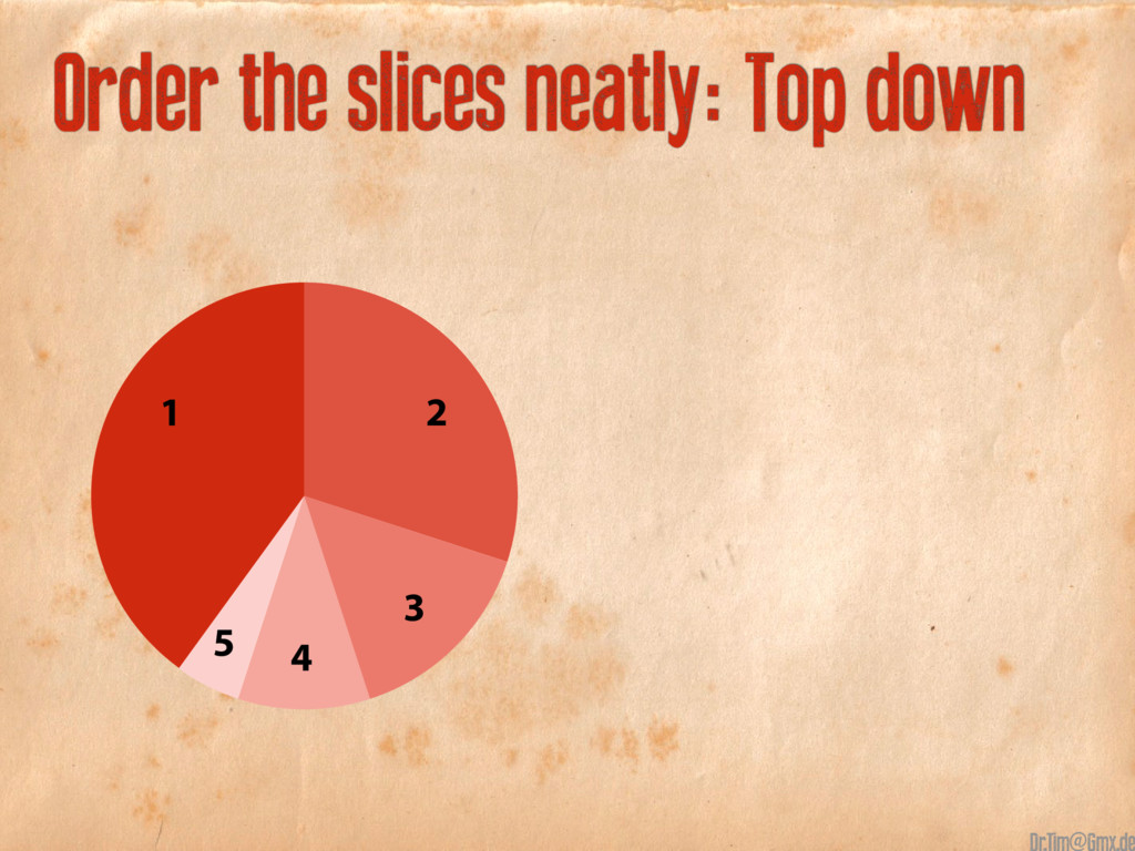 Order the slices neatly: Top down 40+5+10+15+30...