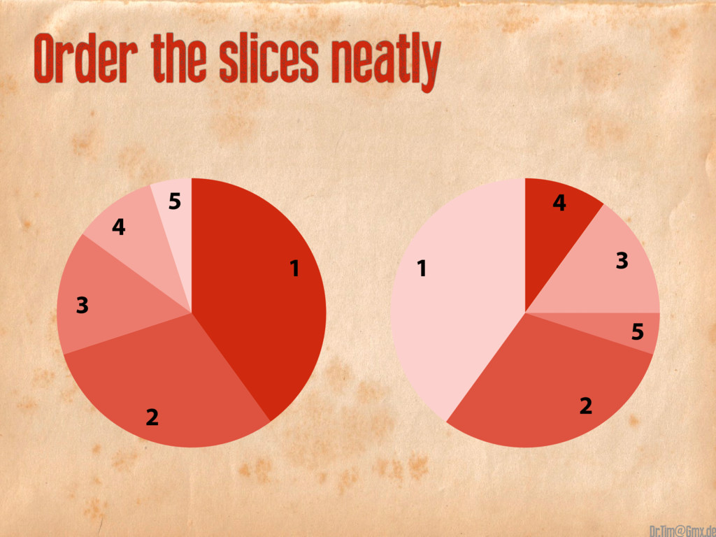Order the slices neatly 40+30+15+10+510+15+5+30...