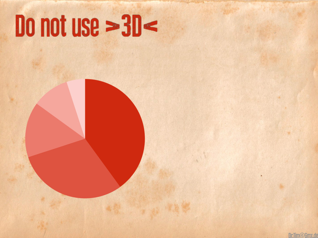 Do not use >3D< 40+30+15+10+5 @