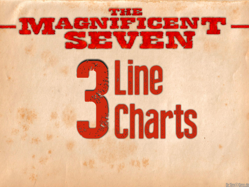 3Line Charts @