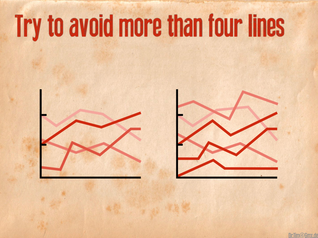 Try to avoid more than four lines @