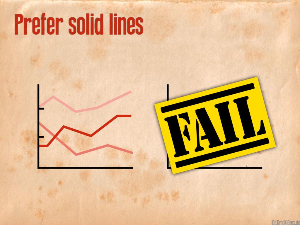 Prefer solid lines @