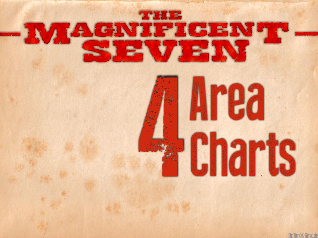 4Area Charts @