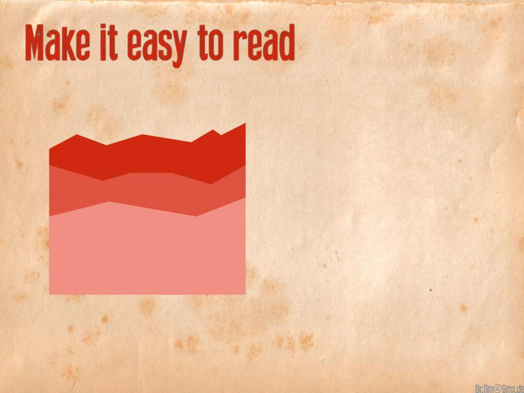 Make it easy to read @