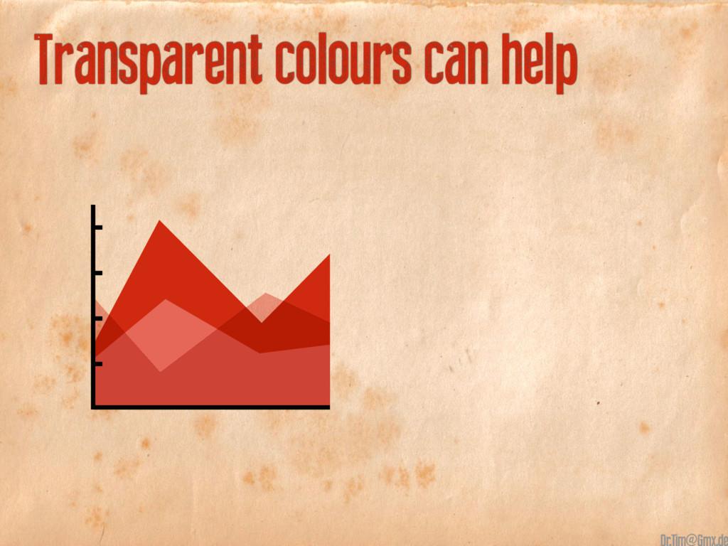 Transparent colours can help @