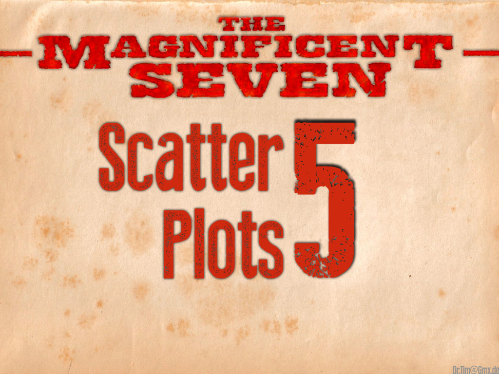 5 Scatter Plots @