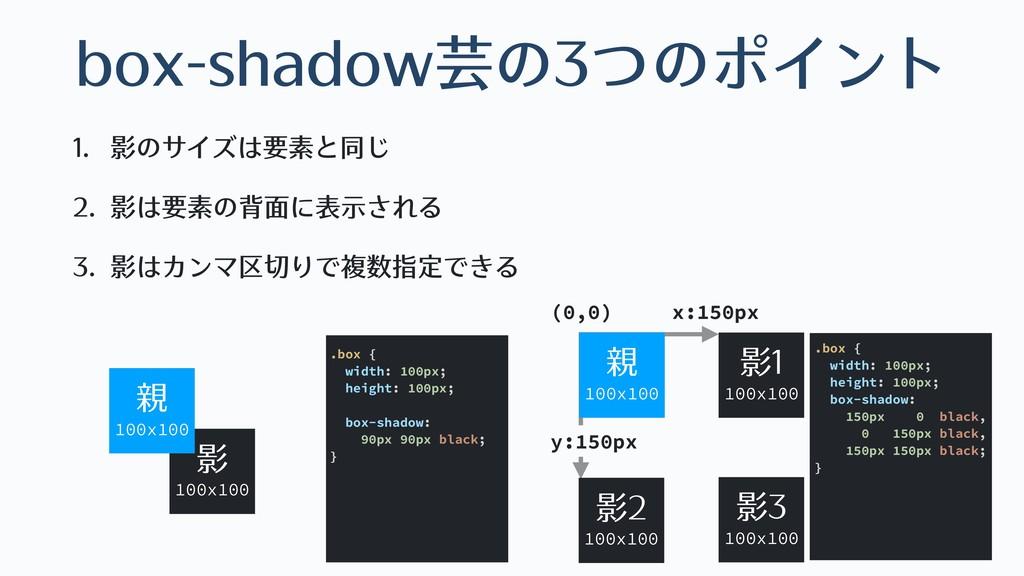 影 100x100 1. 影のサイズは要素と同じ 2. 影は要素の背⾯に表⽰される 3. 影は...