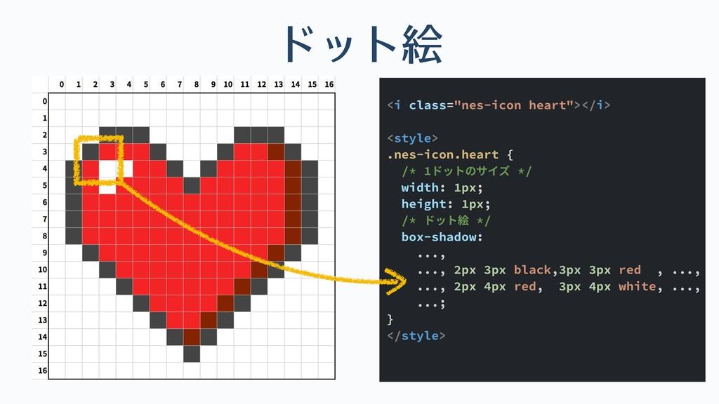 """ドット絵 <i class=""""nes-icon heart""""></i> <style> .ne..."""