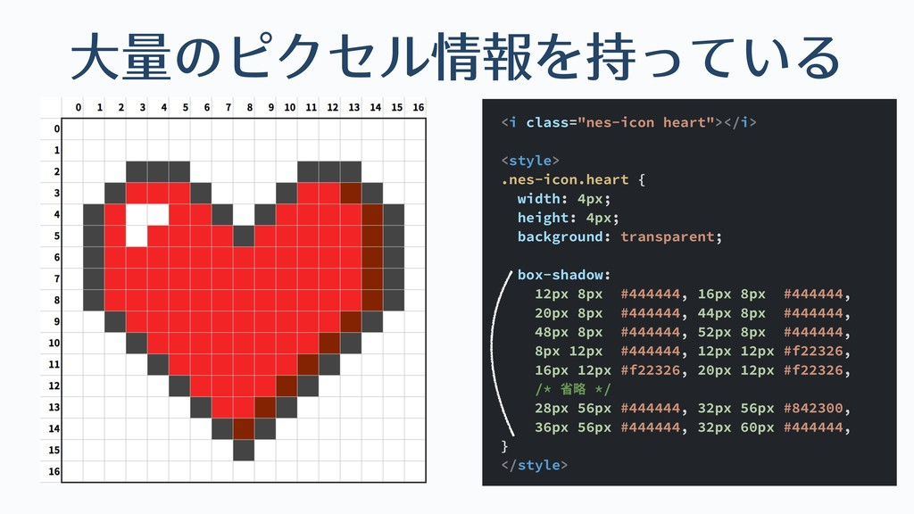 """⼤量のピクセル情報を持っている <i class=""""nes-icon heart""""></i> ..."""