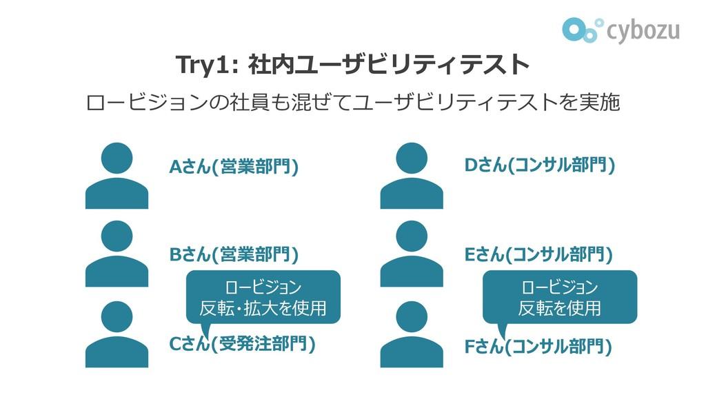 Try1: 社内ユーザビリティテスト ロービジョンの社員も混ぜてユーザビリティテストを実施 A...