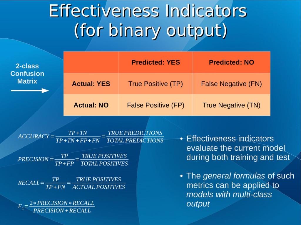 Effectiveness Indicators Effectiveness Indicato...