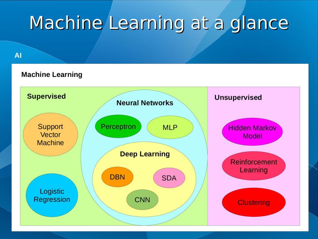 Machine Learning at a glance Machine Learning a...