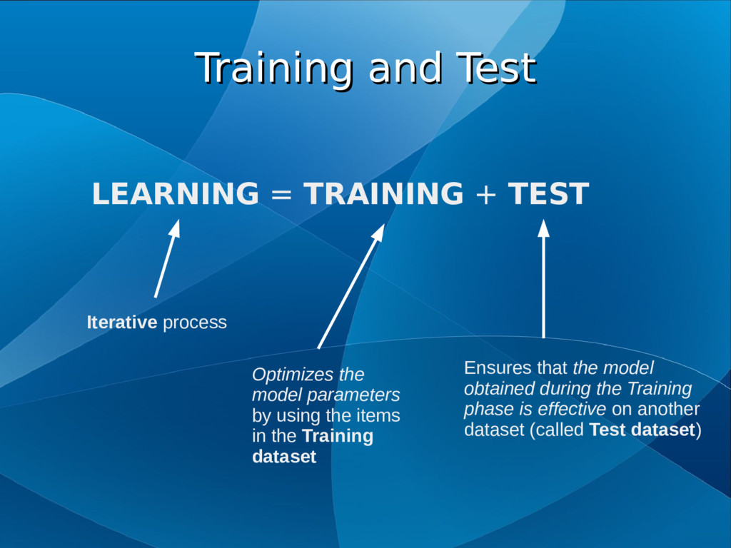 Training and Test Training and Test LEARNING = ...