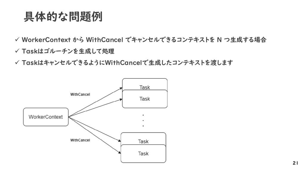 具体的な問題例 ✓ WorkerContext から WithCancel でキャンセルできる...