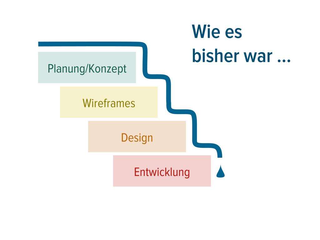 Wie es bisher war … Planung/Konzept Entwicklung...