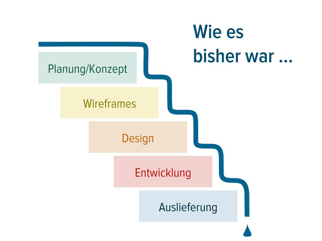 Wie es bisher war … Planung/Konzept Auslieferun...