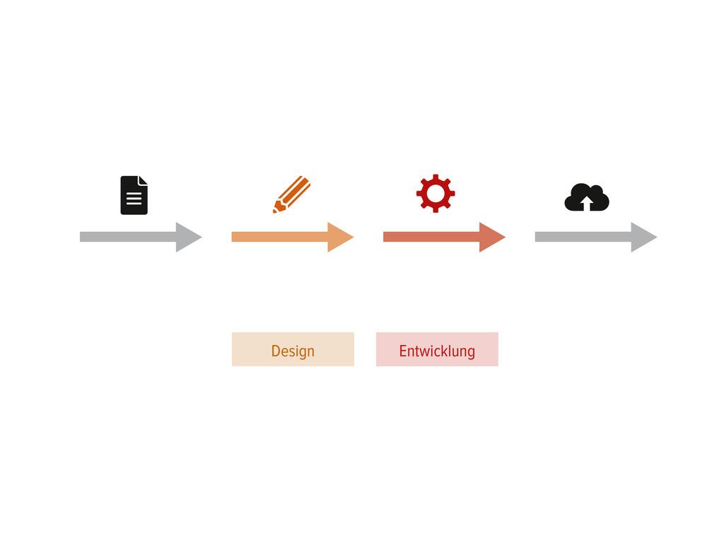 Design Entwicklung