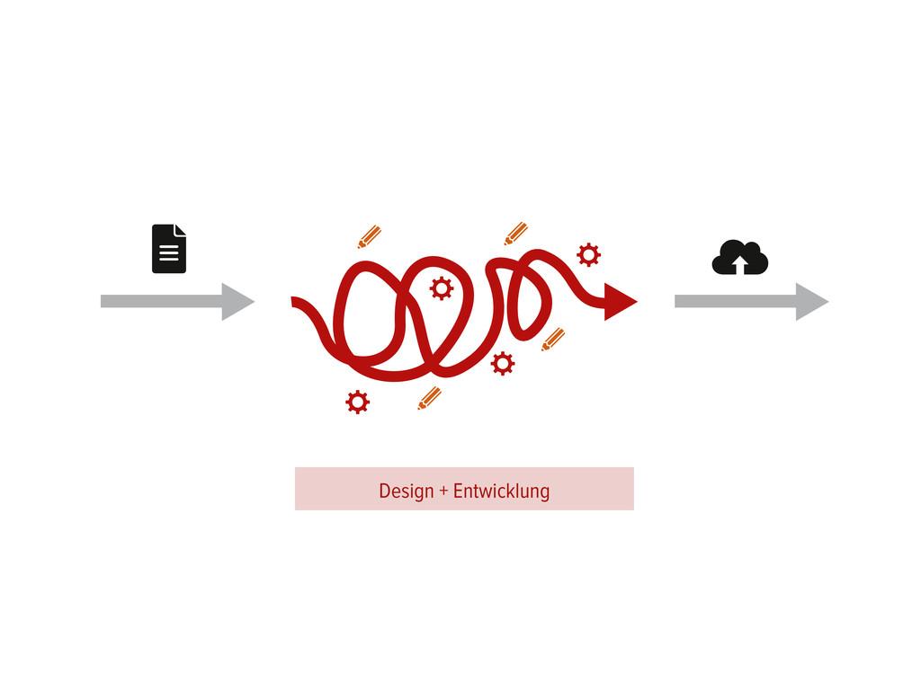 Design + Entwicklung