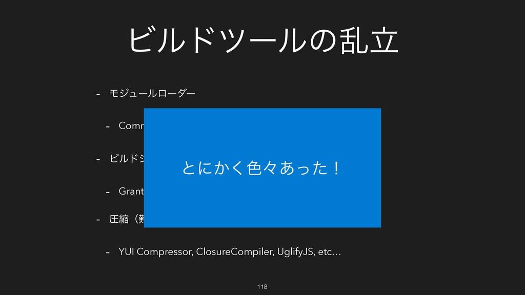 Ϗϧυπʔϧͷཚཱ - Ϟδϡʔϧϩʔμʔ - CommonJS (Node.js) ελΠϧ...