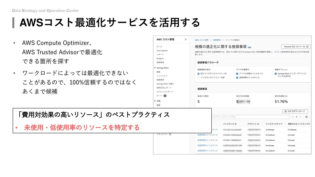 Data Strategy and Operation Center AWSコスト最適化サービ...
