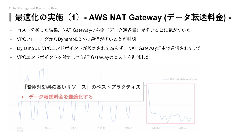 Data Strategy and Operation Center 最適化の実施(1)- A...