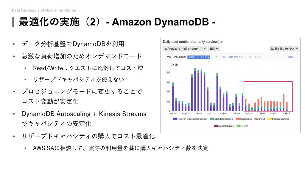 Data Strategy and Operation Center 最適化の実施(2)- A...