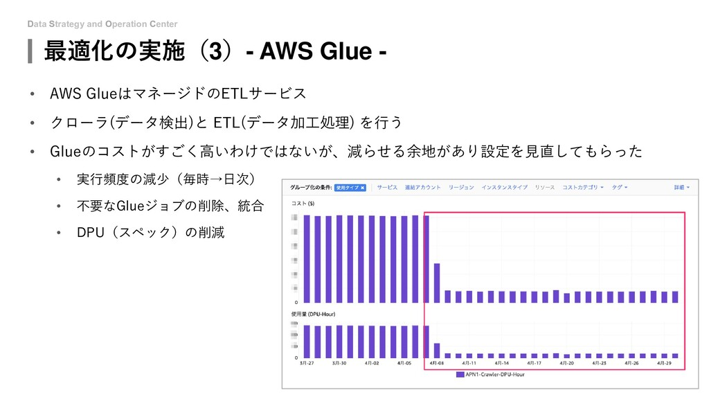 Data Strategy and Operation Center 最適化の実施(3)- A...