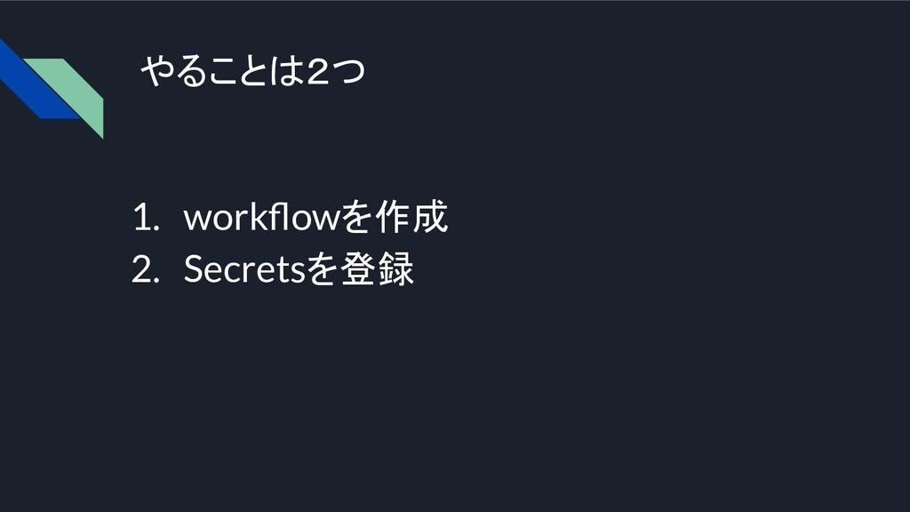 やることは2つ 1. workflowを作成 2. Secretsを登録
