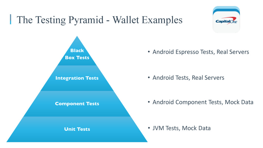 The Testing Pyramid - Wallet Examples • Android...