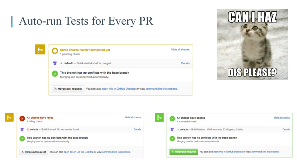 Auto-run Tests for Every PR