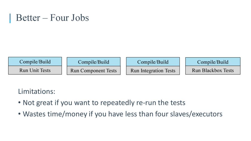 Better – Four Jobs Run Component Tests Run Unit...