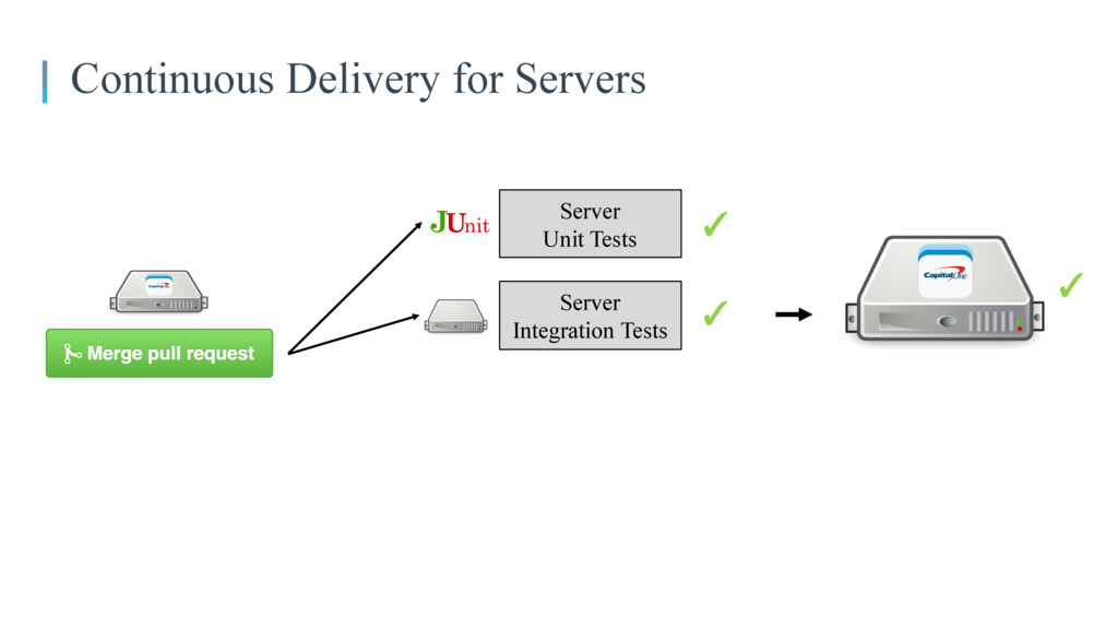 Server Unit Tests Continuous Delivery for Serve...