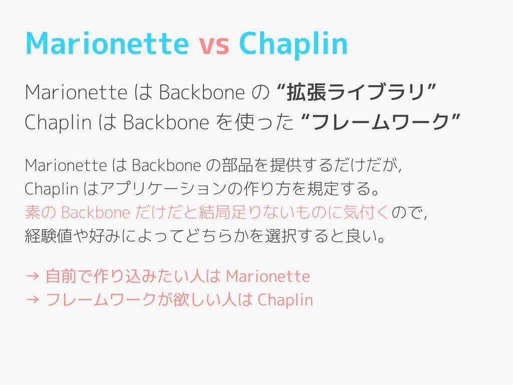 "Marionette vs Chaplin Marionette は Backbone の ""..."
