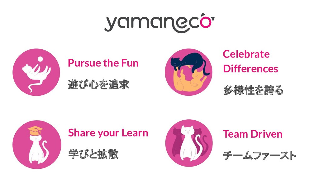 Pursue the Fun 遊び心を追求 Share your Learn 学びと拡散 Ce...