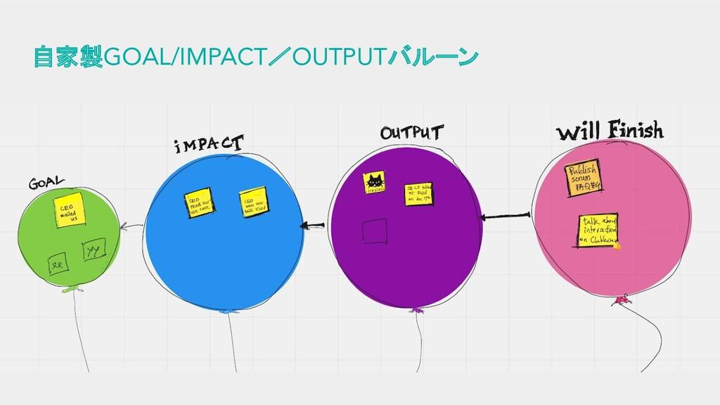 自家製GOAL/IMPACT/OUTPUTバルーン