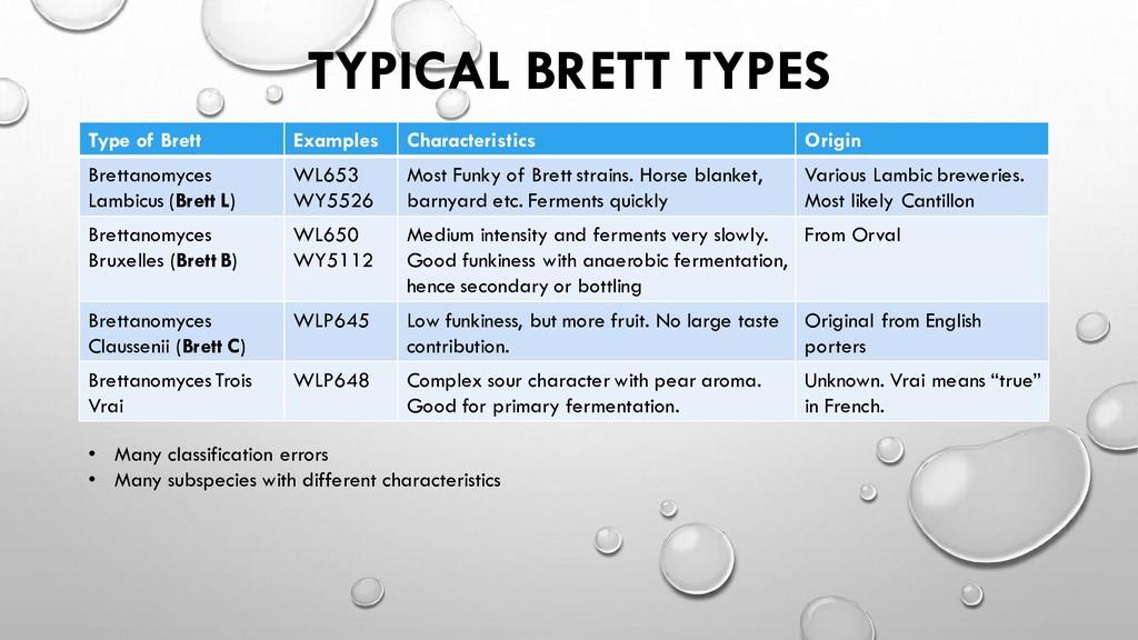 TYPICAL BRETT TYPES Type of Brett Examples Char...