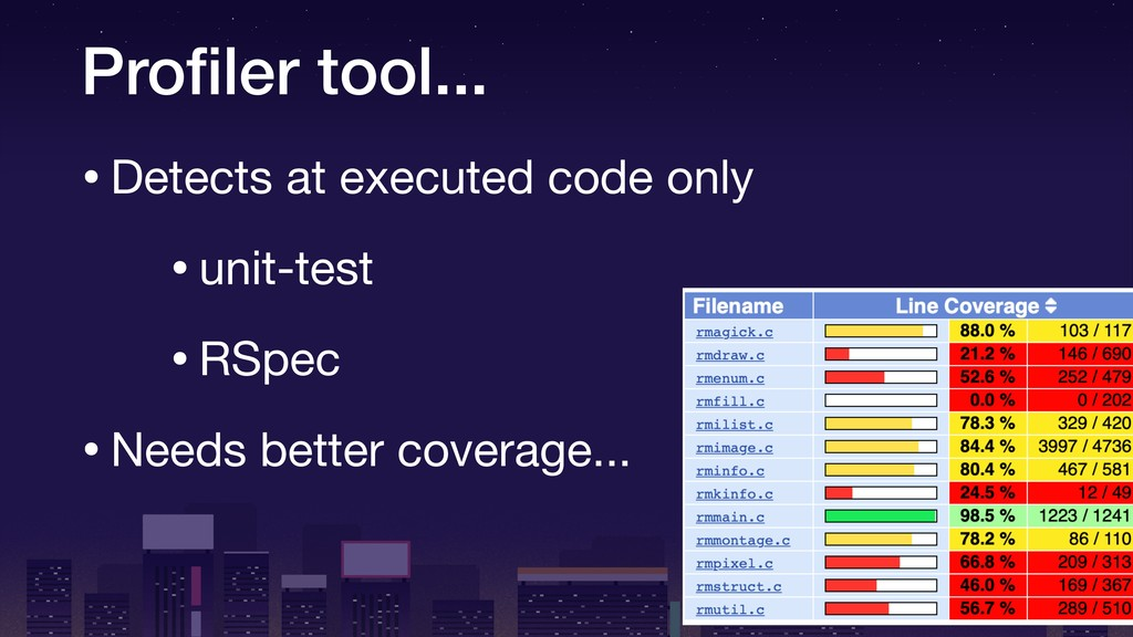 Profiler tool... •Detects at executed code only ...