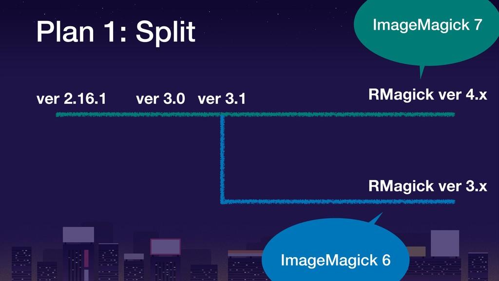 Plan 1: Split RMagick ver 4.x RMagick ver 3.x v...
