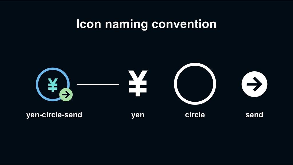 Icon naming convention yen circle send yen-circ...
