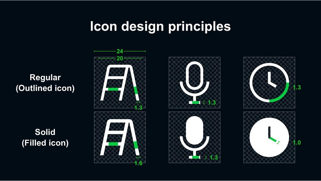 Icon design principles 1.3 1.6 1.3 1.3 1.0 Regu...