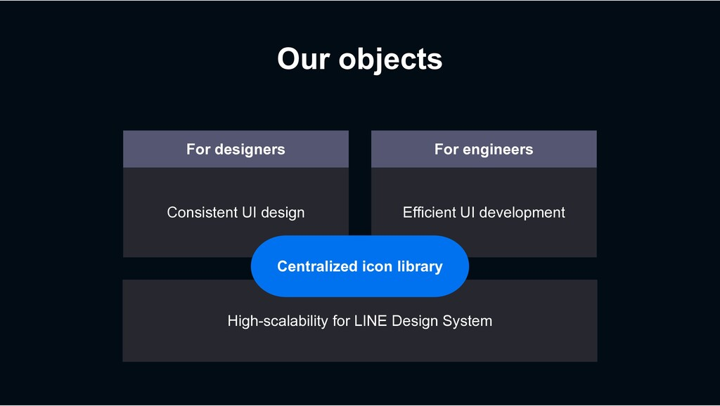 Our objects For designers Consistent UI design ...